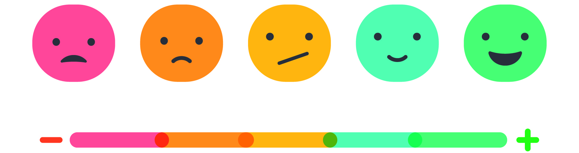 Continuous perception of the consumer's feelings and emotions.